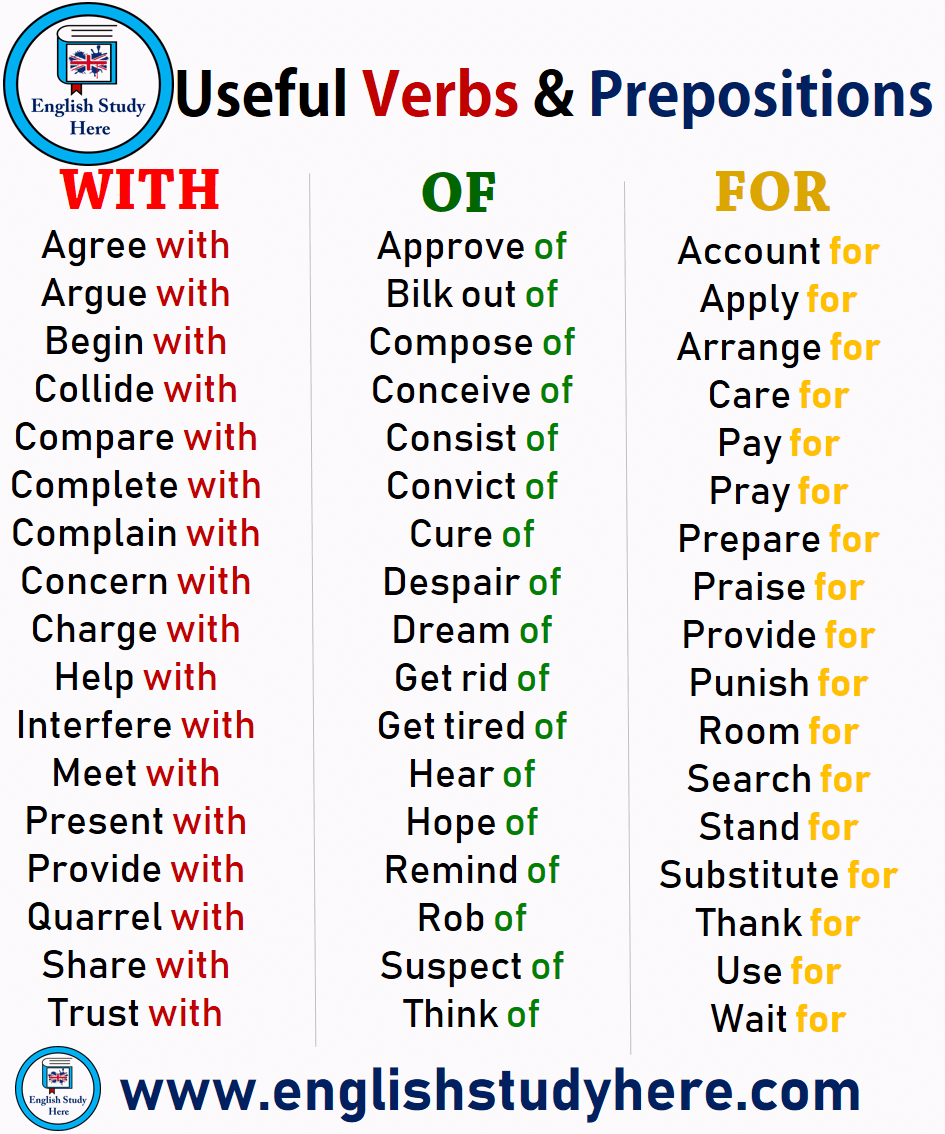 Useful Verbs and Prepositions - With, Of, For