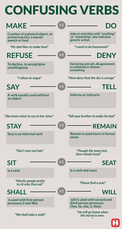 confusing verbs. Verbos que te pueden confundir en