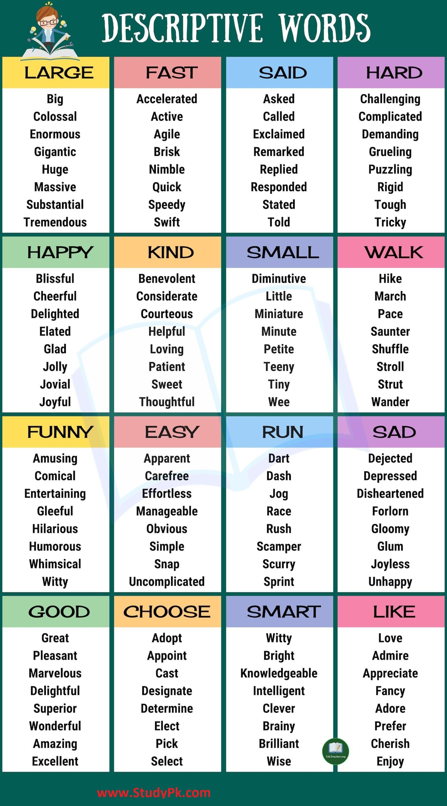 List of Descriptive Words: Adjectives, Adverbs and