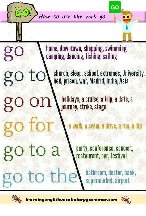 How to use the verb go correctly with pictures and